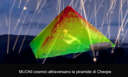 Piramidi e vulcani esplorati con i muoni cosmici
