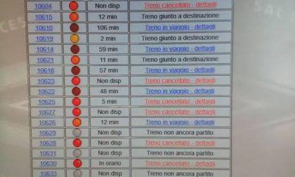 Treni nel caos a Milano: disagi