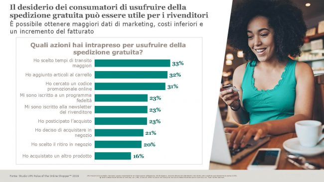Più trasparenza e personalizzazione: quello che gli e-shopper italiani chiedono secondo la ricerca di UPS
