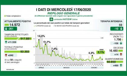 Coronavirus in Lombardia con Antonio Rossi e Roberto Boninsegna