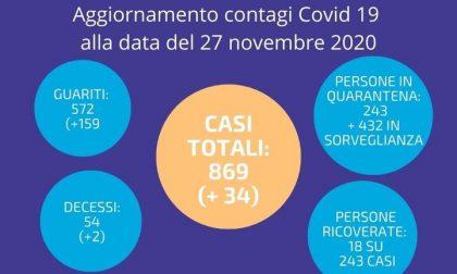 Coronavirus ad Arese: situazione in miglioramento ma ci sono due morti