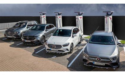 Mercedes VISION EQS, l'eleganza dell'e-mobility