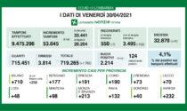 Covid in Lombardia: continuano a calare i ricoveri