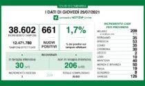 Coronavirus in Lombardia: salgono i morti (+3)